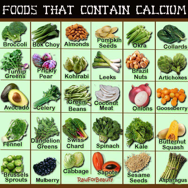 calcium slurces for a keto diet
