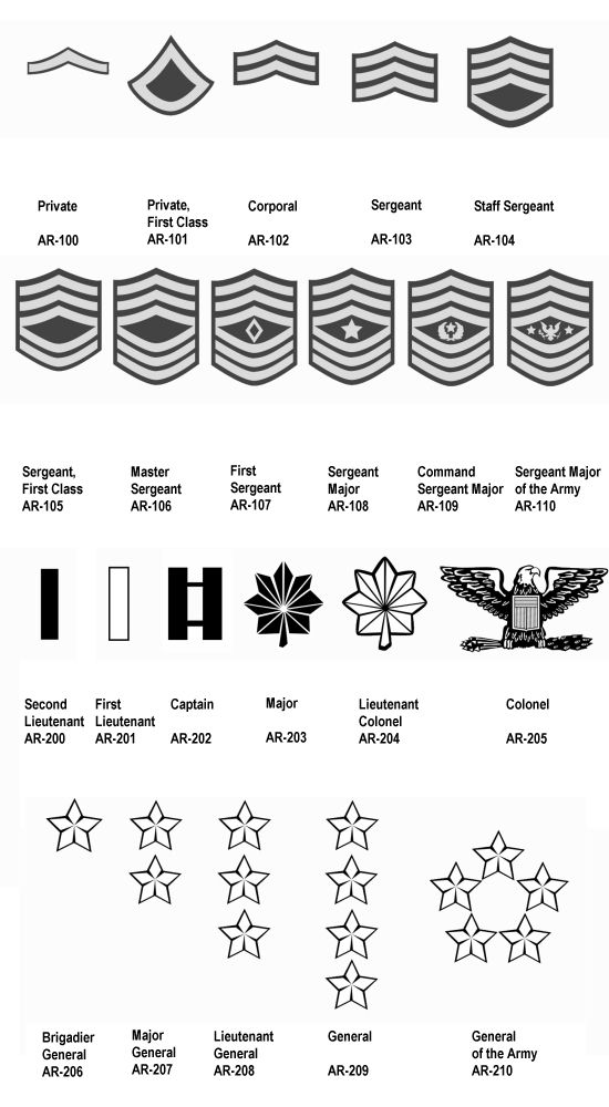 Military Branch Symbols Google Search Military Pinterest