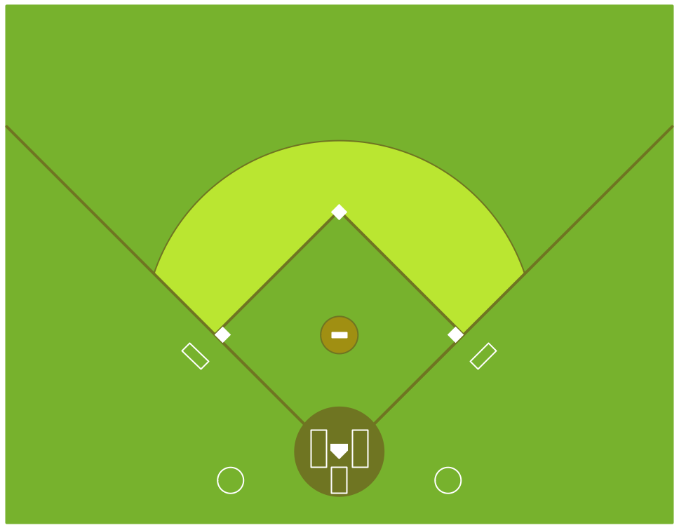 Baseball Solution Conceptdraw Com In 2020 Baseball Field Dimensions Baseball Terms Sports Drawings