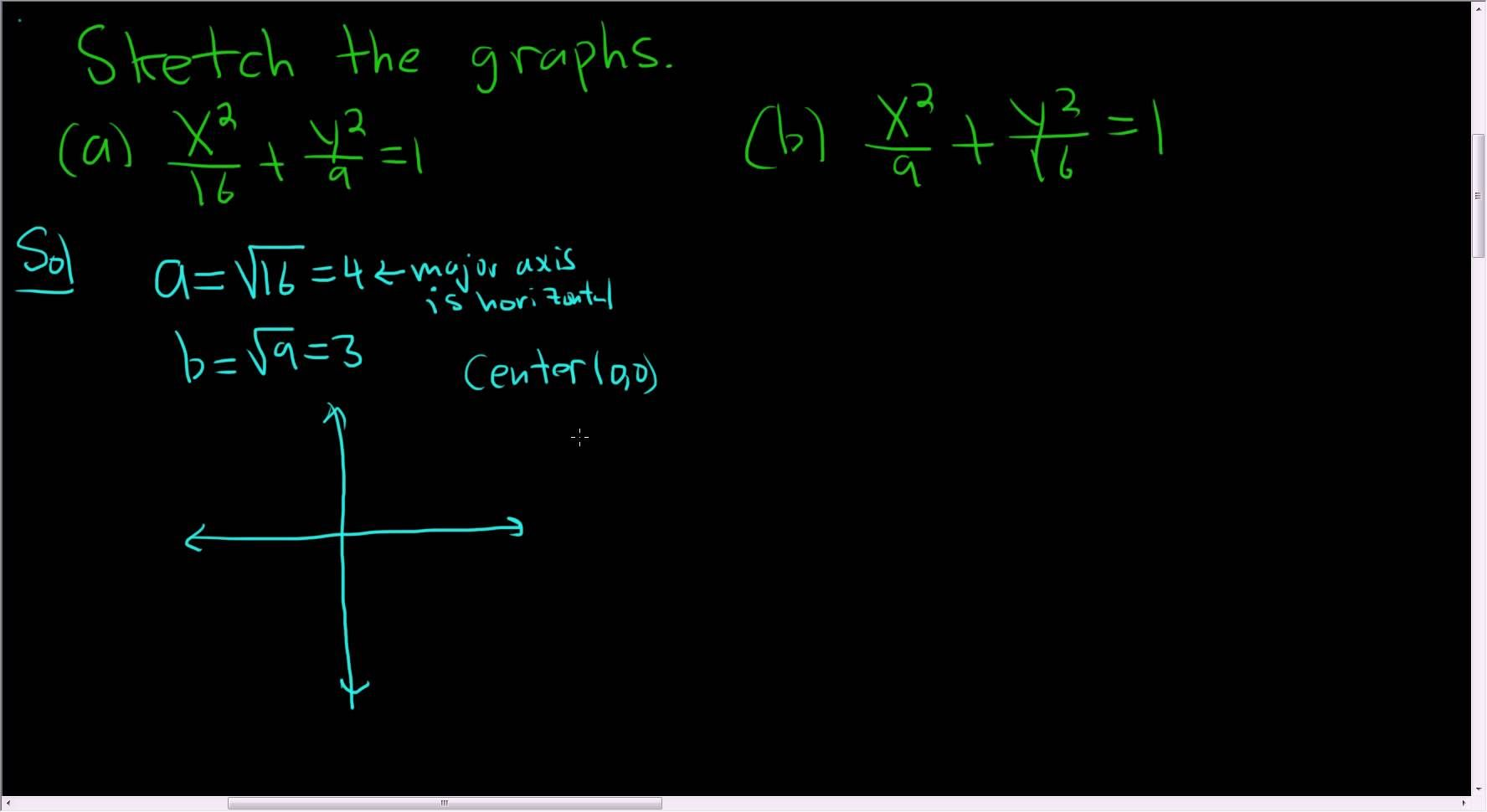 Graphing two ellipses with different major axes absolute