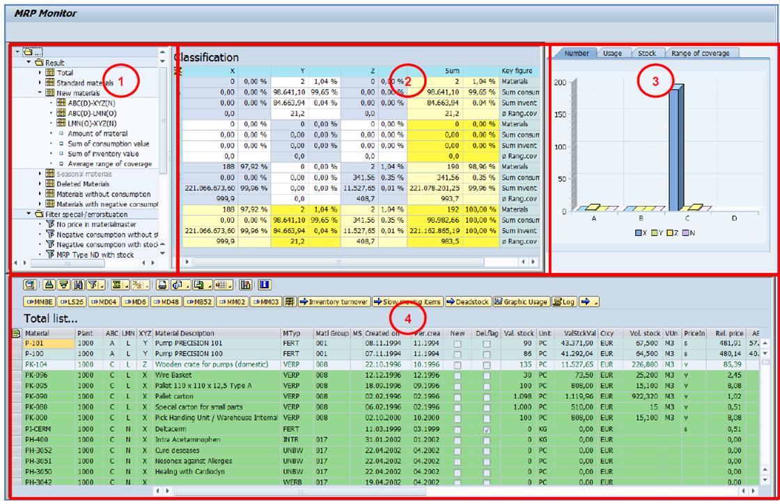 mrp monitor result png 1120 724 sap flow images pinterest