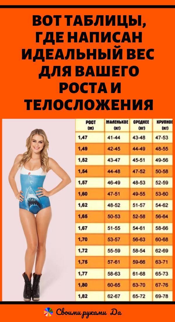 Идеальный вес для модели ирина исаева актриса