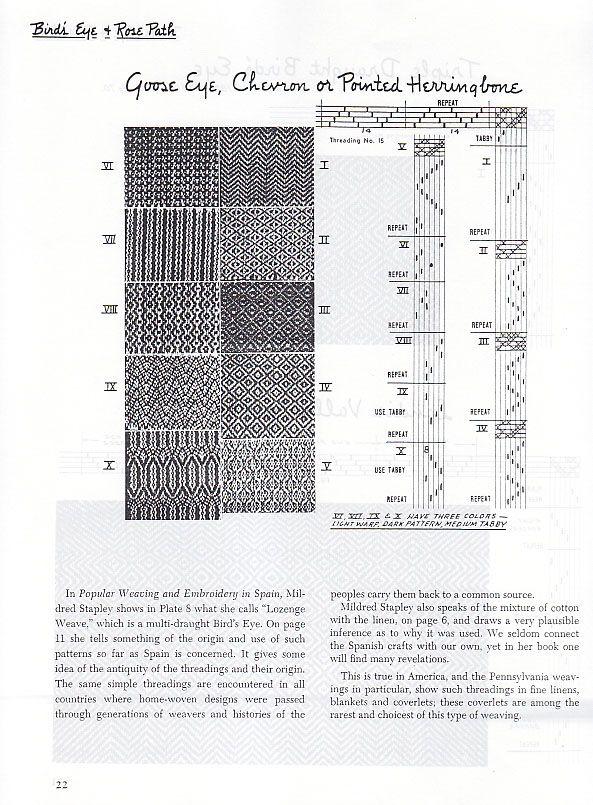Pin de Tiny Beunk en weefpatronen | Pinterest | Tapices y Telar