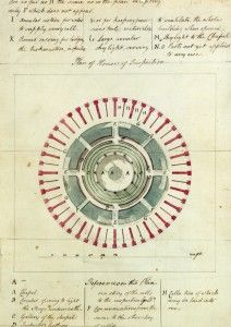 Bentham's Panopticon design