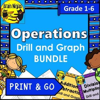 Operations Drill and Graph Practice Bundle | Multiplication ...