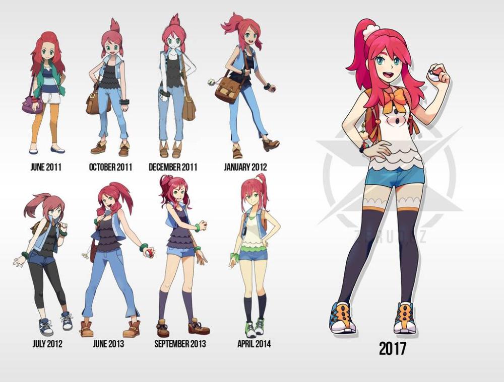 Timeline of Nova Designs by zerudez on DeviantArt in 2020