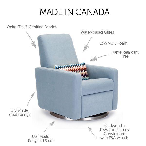 Monte Design Group | Flame Retardant Free Glider | Sustainability |  Environmentally Responsible Manufacturing | Modern Nursery Furniture