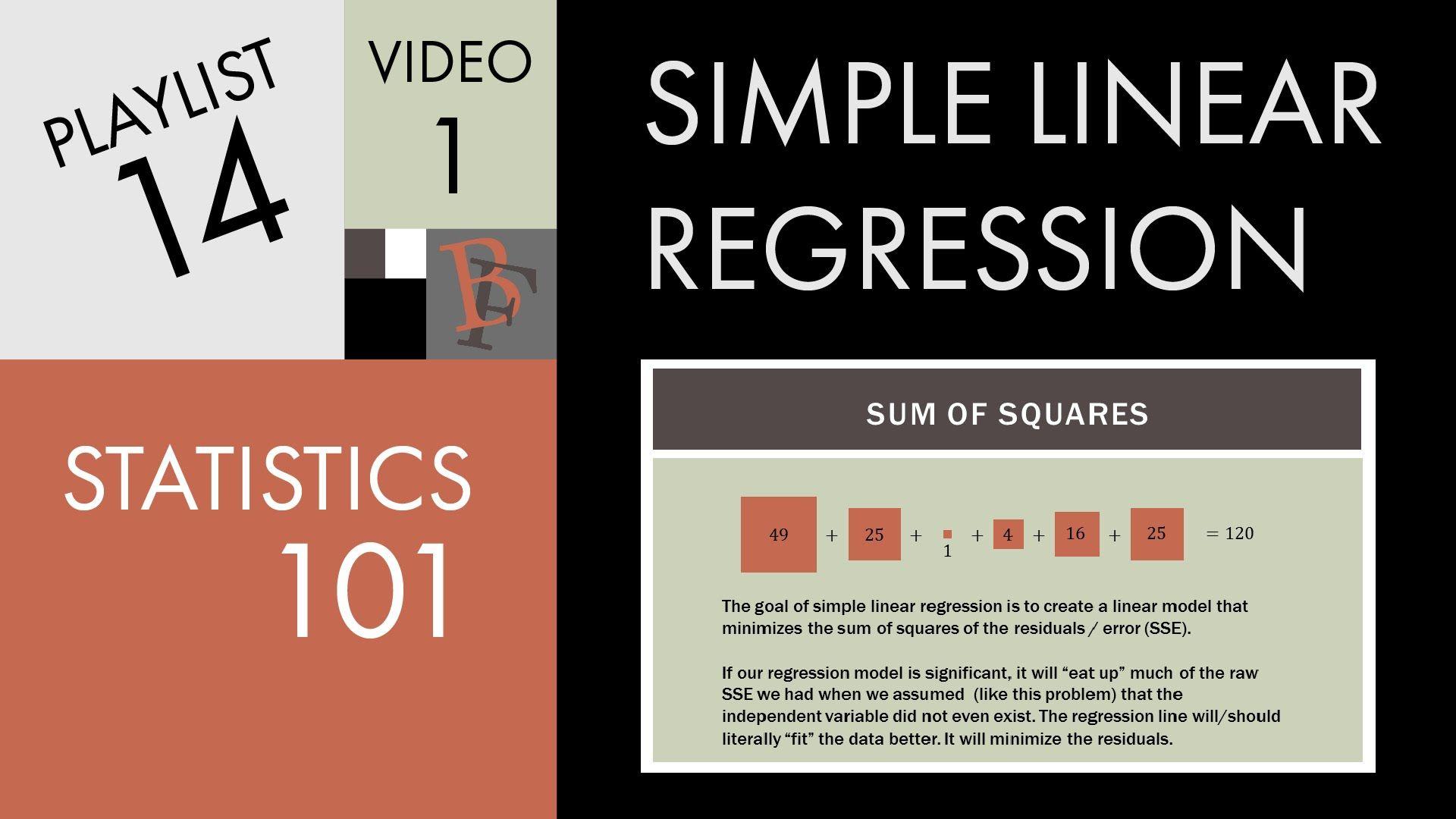 Statistics 101 Simple Linear Regression The Very Basics
