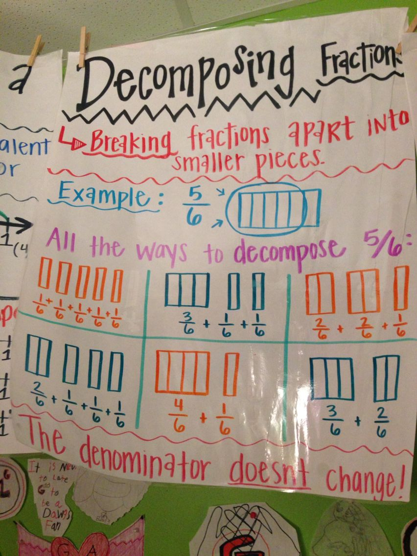 Common core 4th grade math decomposing fractions anchor chart ...