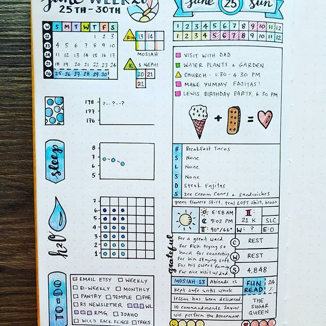 NEW Bullet Journal Setup - June 2017 Week 26    You KNOW it's going to be a good week when it starts out with ice cream!
