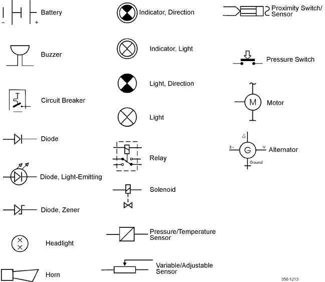 Electrical Drawing Symbols Australia Zen Diagram | Electrical ...