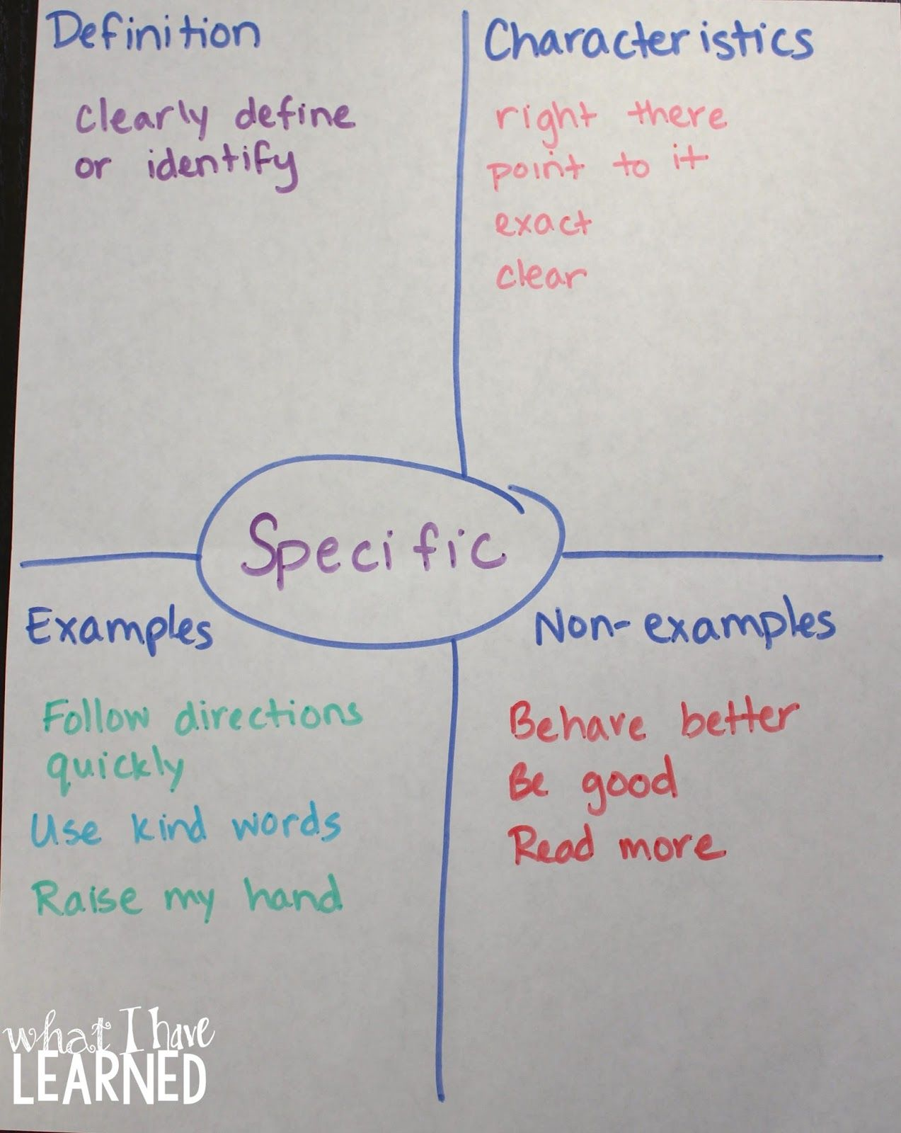 best images about goal setting anchor charts 17 best images about goal setting anchor charts writing goals and kindergarten math