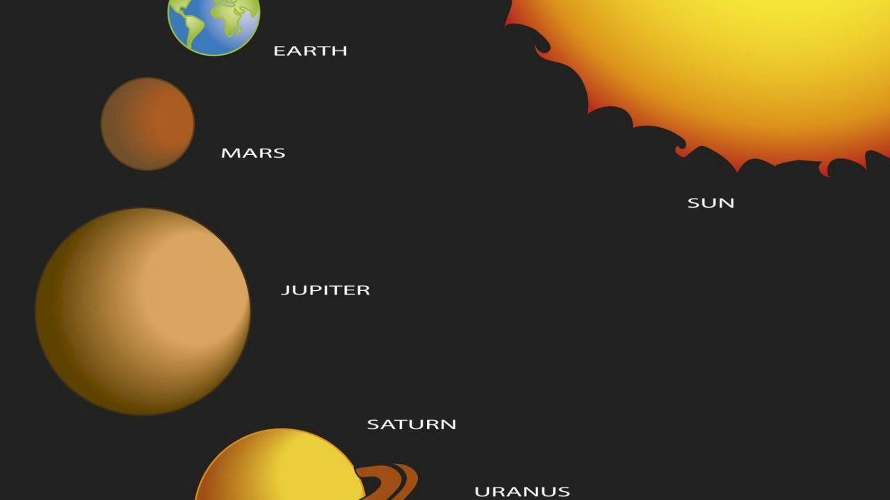 ما هو أصغر الكواكب Planets Incoming Call Screenshot Incoming Call