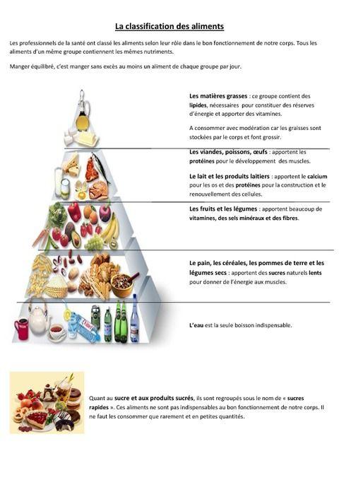 Classification des aliments - Exercices - Ce2 - Cm1 - Cm2 ...