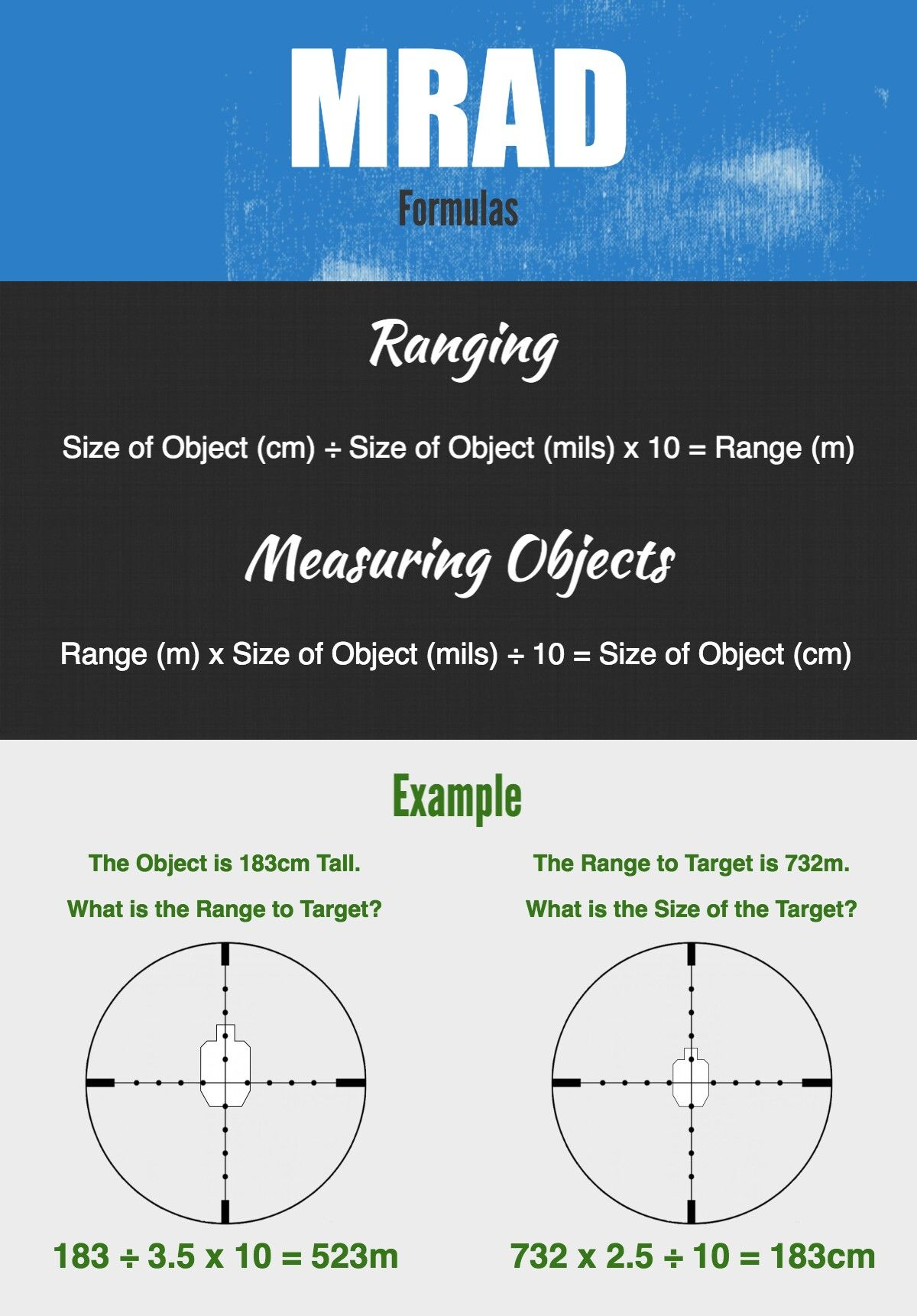 Formulas used for Range Estimation and Measuring Objects