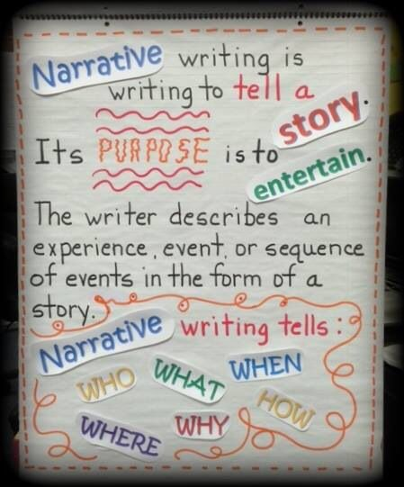 Second Grade Anchor Chart For Narrative Writing