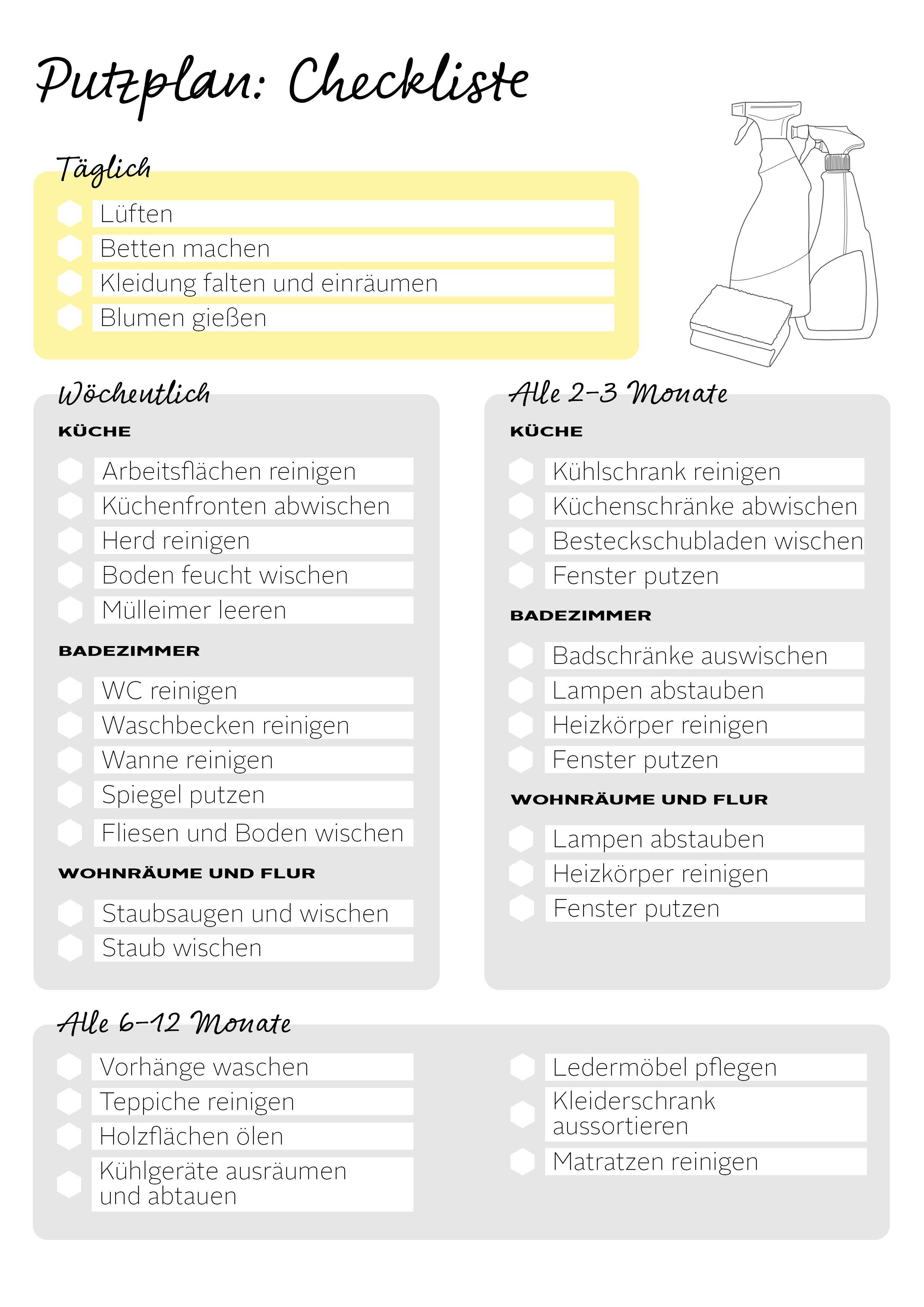 Putzplan Checkliste Fur Eine Saubere Wohnung Saubere Wohnung