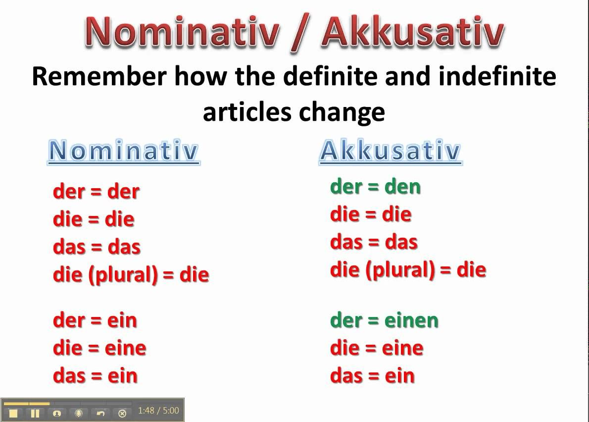 Understanding How The Nominative And Accusative Cases Work
