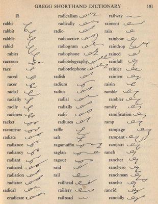 Dictionary english pdf shorthand