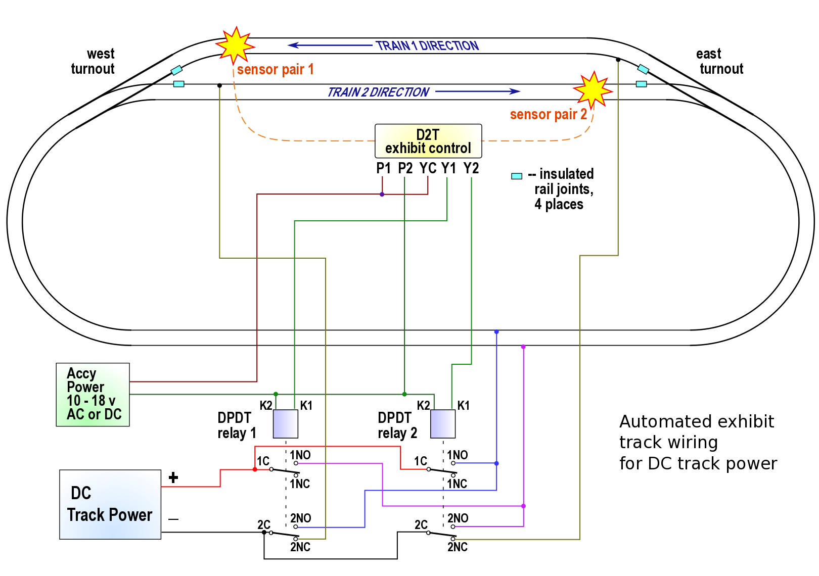 loop wiring diagram for dc model railroad model trains train model model railway dc wiring diagrams [ 1620 x 1140 Pixel ]