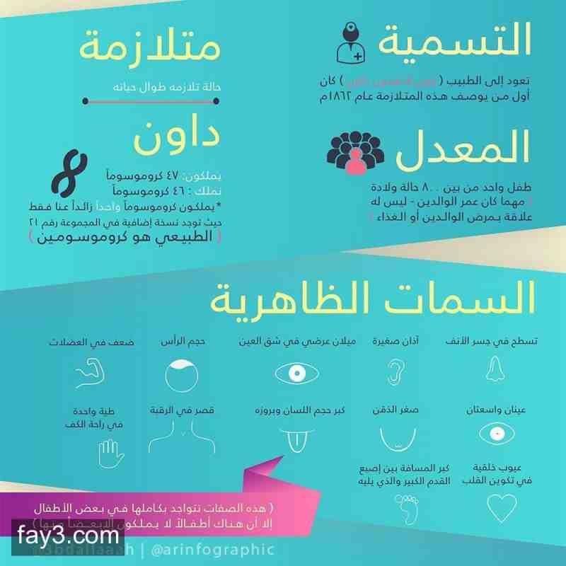 متلازمة داون انفوجرافيك Arabic Books School Work Down Syndrome Awareness