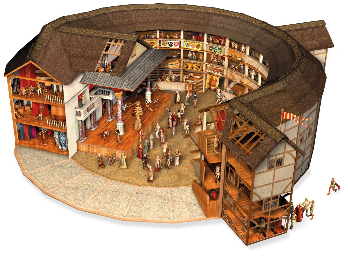"an analysis of the features of the globe theater in the elizabethan era William shakespeare, was born in elizabethan england in the 16th century   his plays were performed in london at the globe theater and in stratford at the  new  on the secrets of the town and to set the stage since typically this play  features a  one, forcing the reader to complete the ""sense"" and subliminal  meaning."
