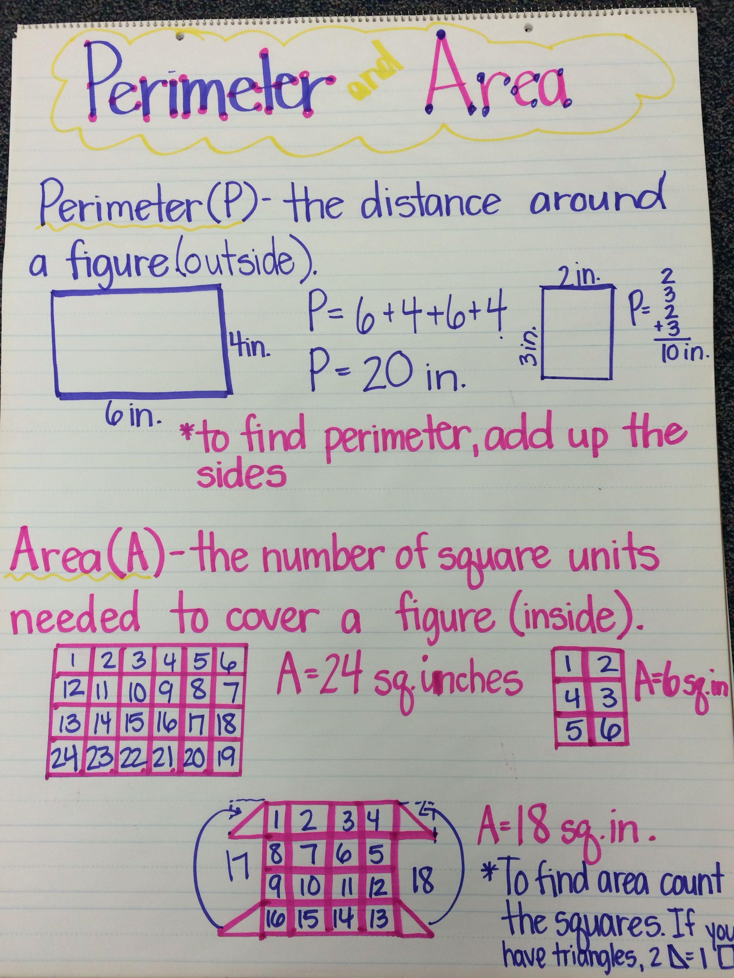 Perimeter & Area Anchor Chart Calculate
