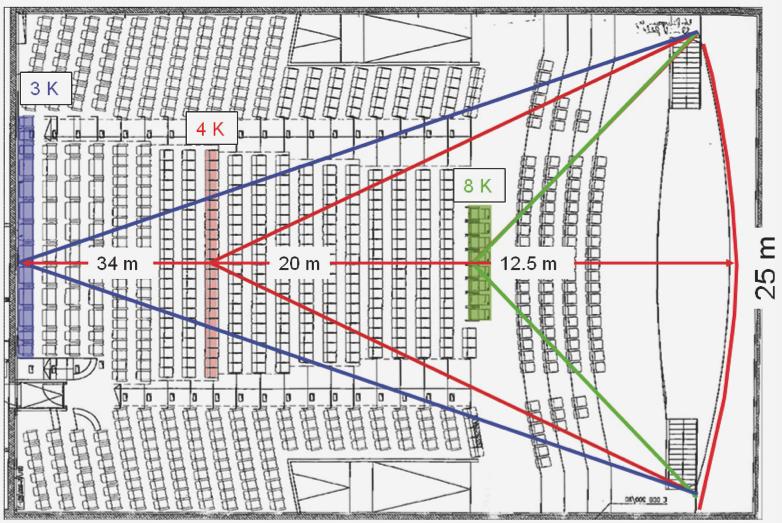 auditorium seating design standards b auditorium design b pdf