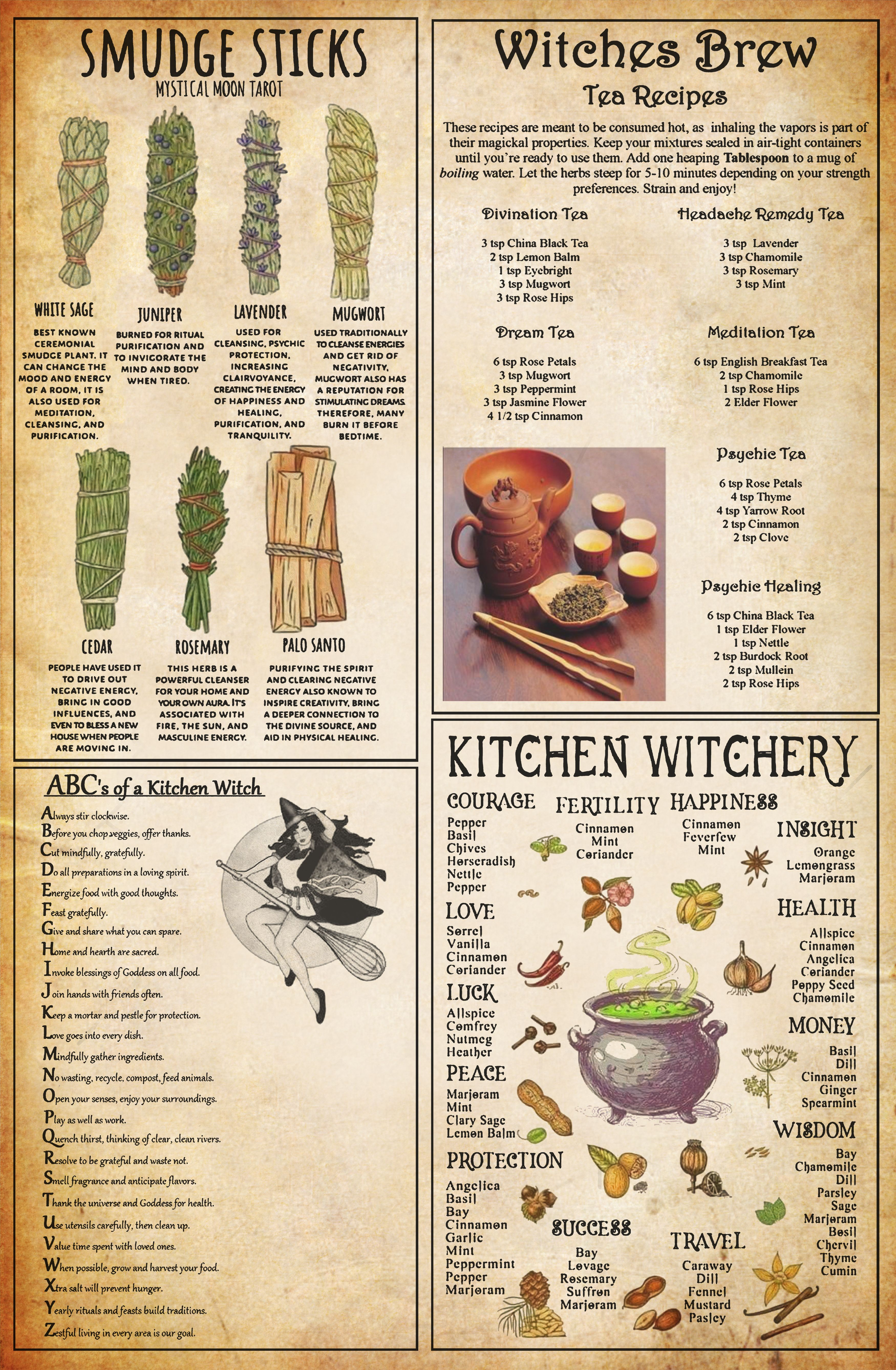 Kitchen Witchcraft Knowledge Poster Witches Brew Tea Recipes Kitchen Witchery Witchcraft Spell Books Witch Spell Book Witch Books