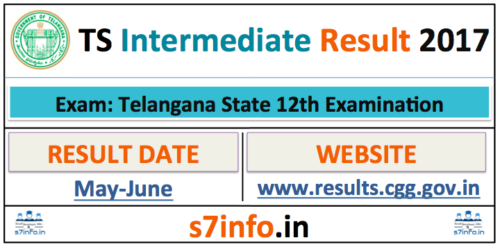 TS Intermediate Results 2017, Telangana State Intermediate