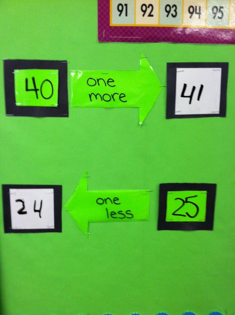 Daily Review Of Adding One More One Less Ten More And Ten Less