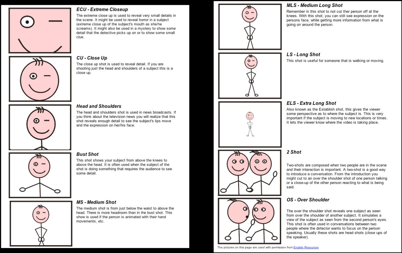 camera shot types - Google Search | storyboarding | Pinterest ...