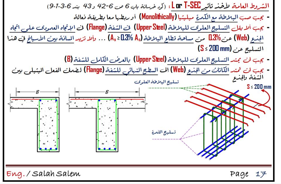 تصميم الكمرات Beams Design Chart Design Tiel