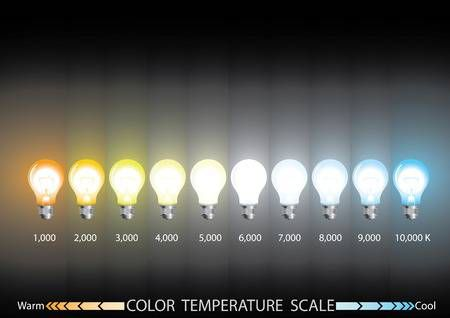 Best Led Color Temperature For Bathroom