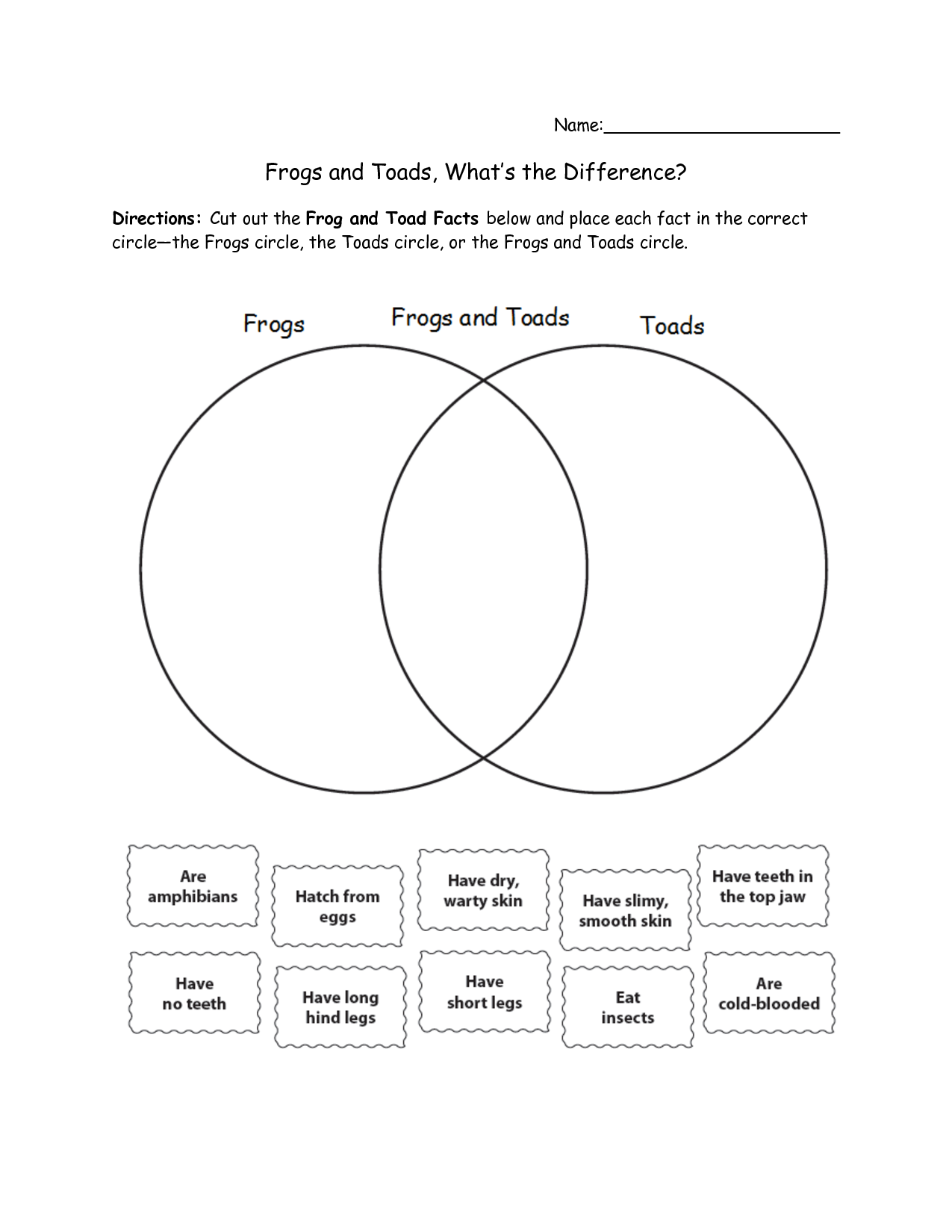 Scope of work template preschool pinterest toad and frogs frogs and toads whats the difference pooptronica