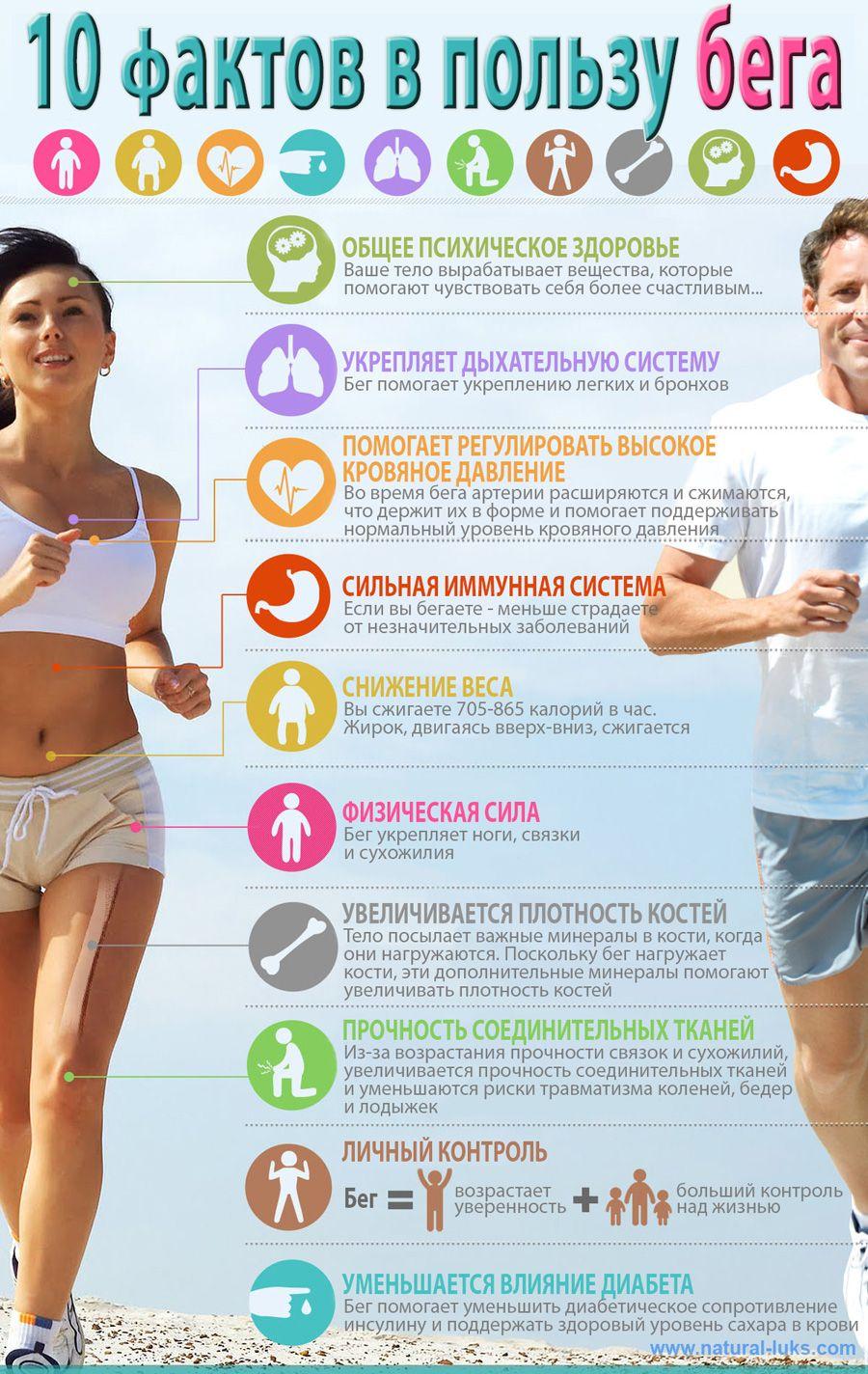 Когда лучше начать бегать для похудения
