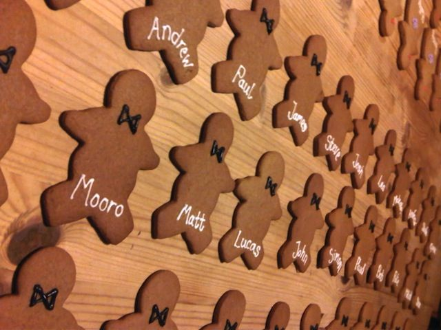 gingerbread men, and ladys would be super for x-mas partys