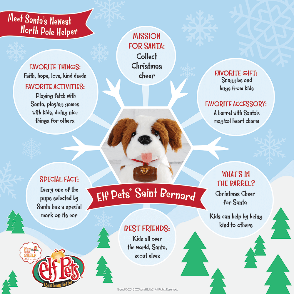 Learn All About The Elf Pets Saint Bernard The Elf On The Shelf Elf Pets Elf On The Shelf Pet Ideas The Elf