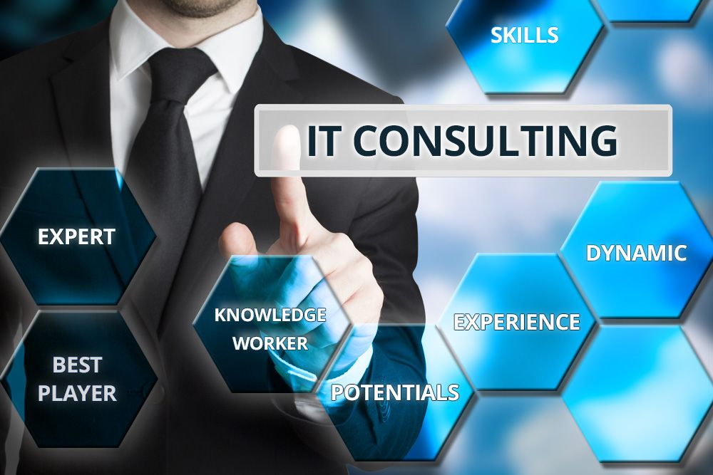 Top It Consulting Services By Techsmarter Information Technology Services Consulting Security Resume