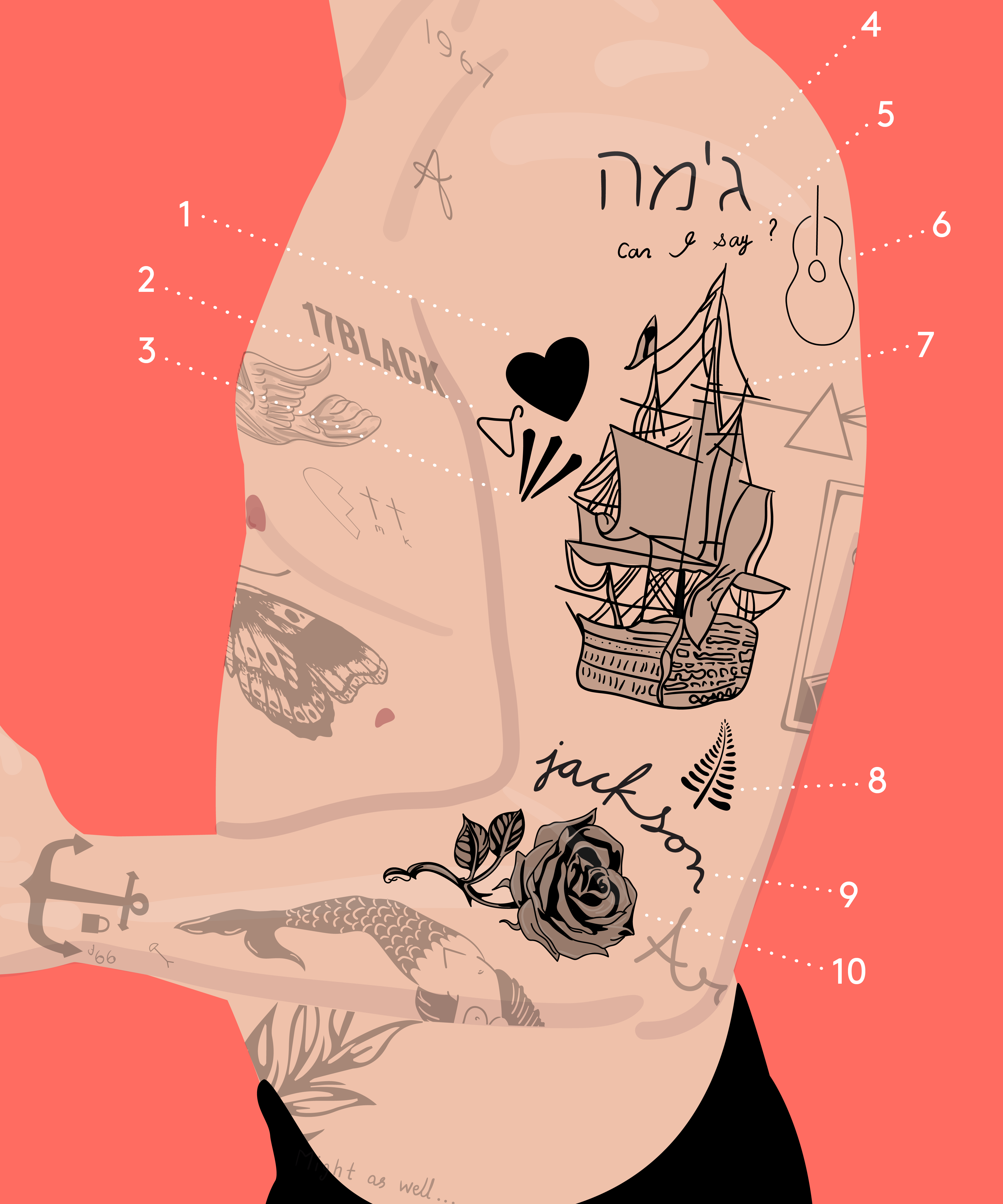 A Comprehensive Guide To All Of Harry Styles Tattoos In border=