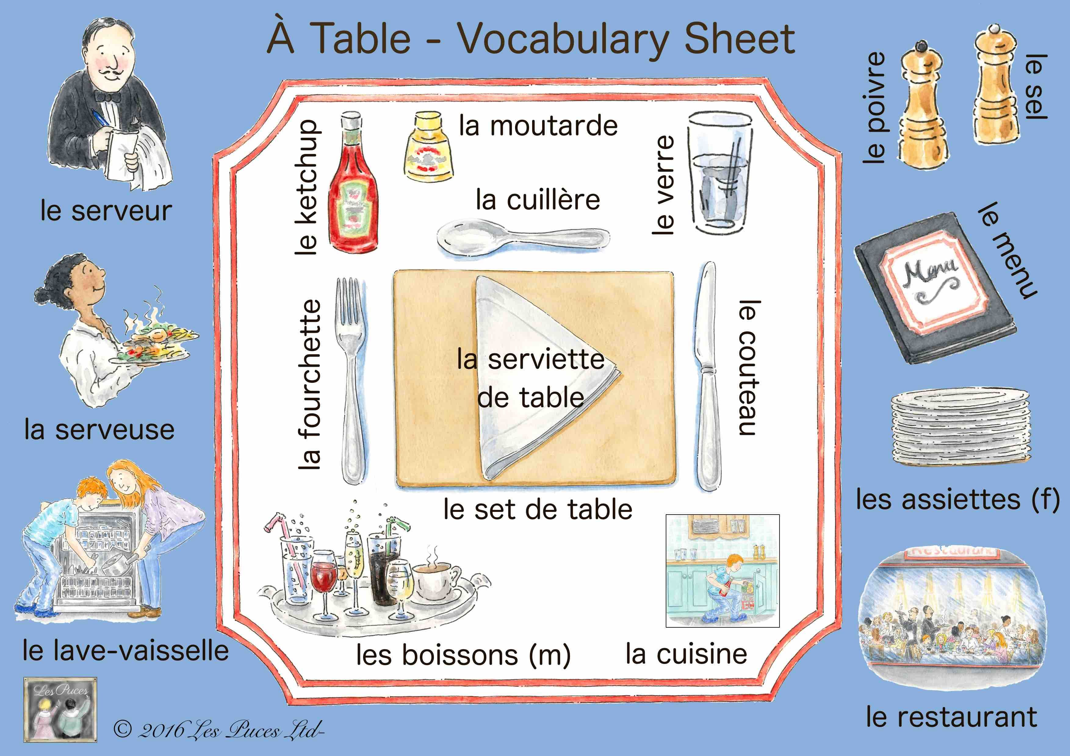 French At The Table And Restaurants Vocabulary Sheet Bt