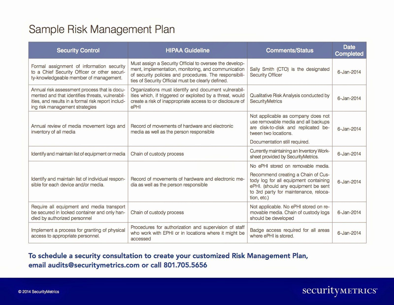 30 Security assessment Plan Template in 2020 Risk