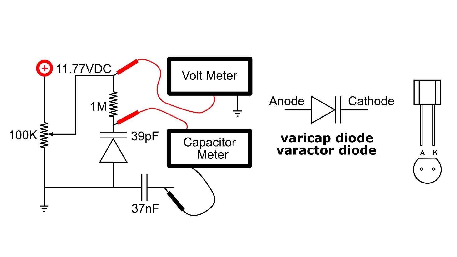 Varactordiode Is Called Varicap Or Variable Capacitance