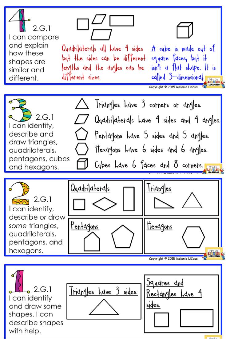 2nd Grade Math Posters (2.G.1-3) with Marzano Scales ...