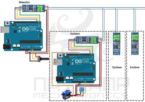 Pin By Hernand Gentile On Arduino Arduino Rs485 Arduino Arduino Projects
