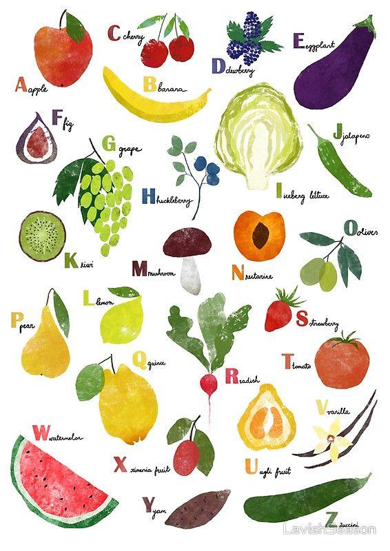 Азбука с картинками на тему фрукты