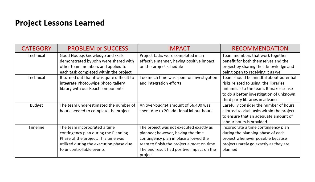 The Inspiring Lessons Learned Does It Really Work In Projects Scrumteam Pro Throughout Lessons Learnt Repor Lessons Learned Report Template Business Template