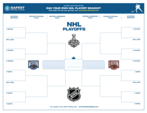 Nhl Playoff Bracket Printable Pdf Official 2019 Stanley Cup Bracket Direct Download Link Https Www Safestbettingsites Com W Nhl Playoffs Nhl Playoffs