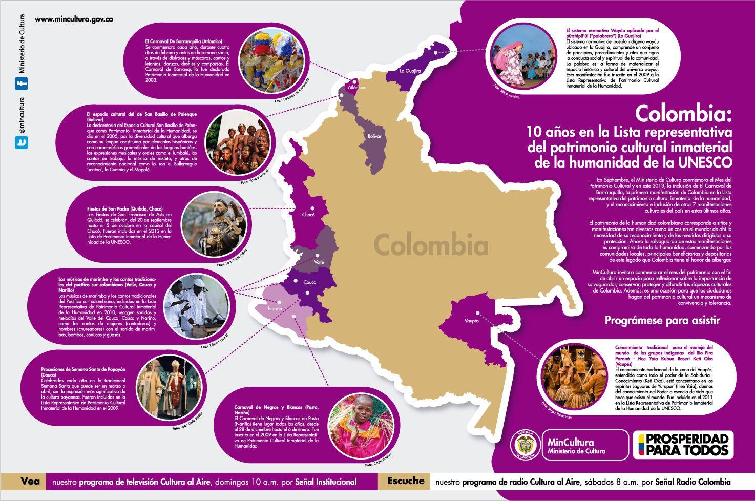 Viene Septiembre El Mes Que Celebra Y Difunde El Patrimoniocultural De Nuestro País Http Www Mincultura Gov Co Idcategoria 54146 Minc Patrimonios Celebro