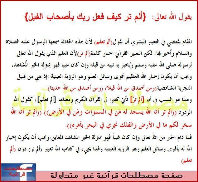 Pin By Khaled Bahnasawy On تدبر آيات Words Mind Map Facebook Posts